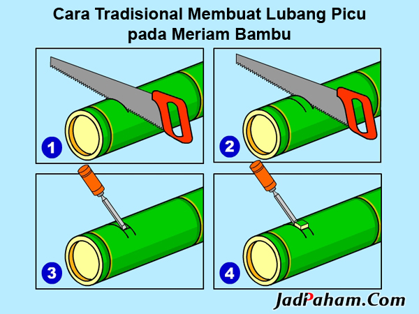 Cara membuat lubang picu pada meriam bambu