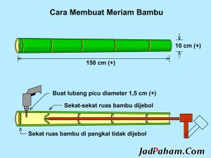 Cara membuat meriam bambu