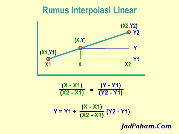 Rumus interpolasi linear